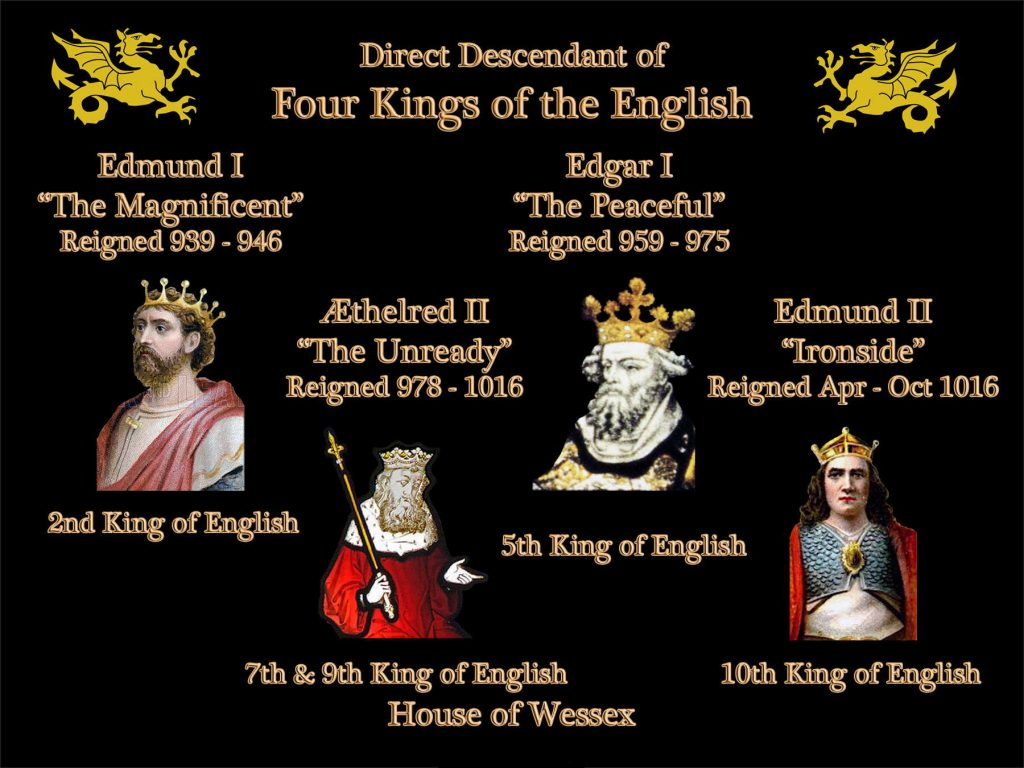 Kings of the English House of Wessex