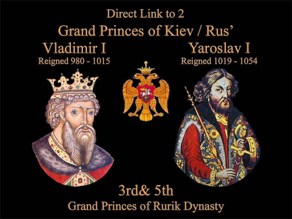 Direct line of Rurik Dynasty of Kiev Rus