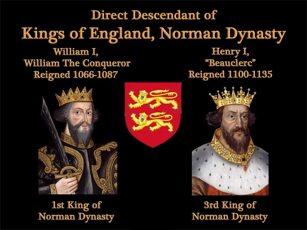 Kings of England Norman Dynasty