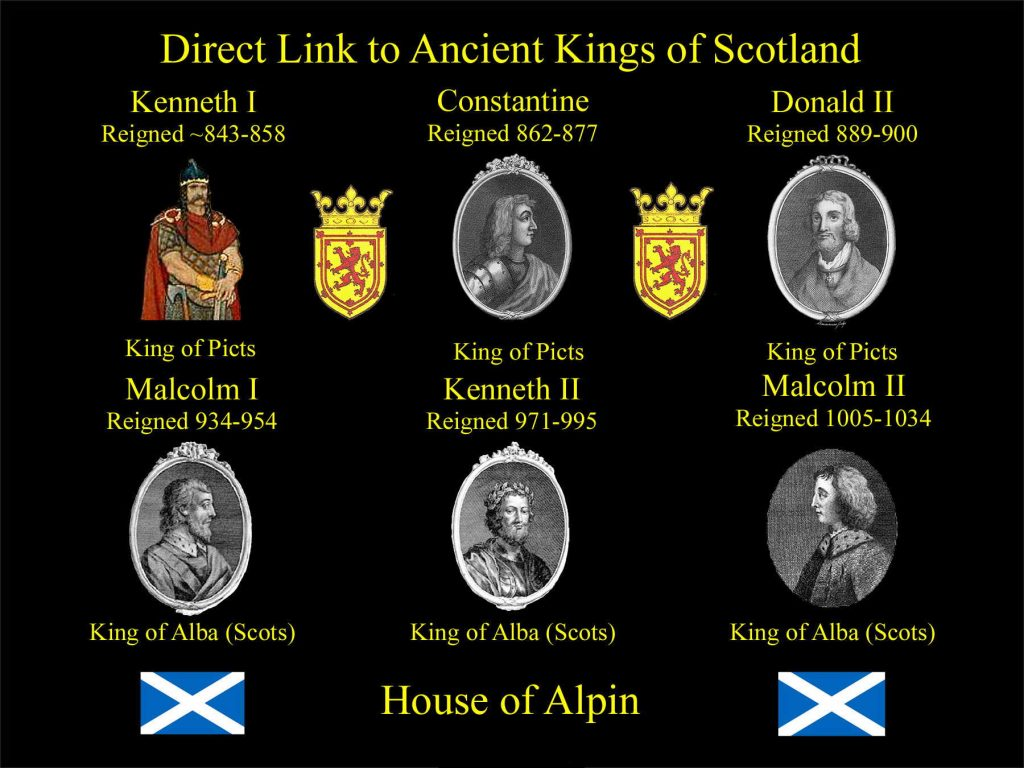 Direct line to the Ancient Kings of Scotland - Picts - Alba